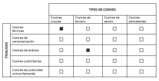 cookiestable